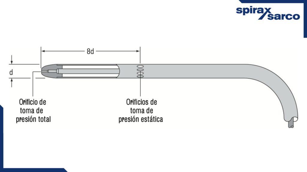 Tubos de Pitot para sistemas de vapor